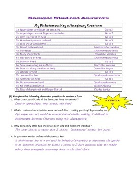 CONSTRUCT A DICHOTOMOUS KEY OF WEIRD WACKY CREATURES! (Grades 5-11)