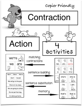 CONTRACTION ACTION -- 4 Activities