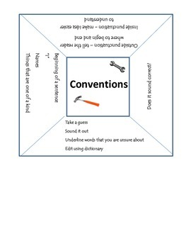 CONVENTIONS FOLDABLE
