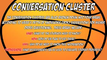 CONVERSATION CLUSTER / WORD WALL BASKETBALL