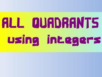 COORDINATE GRAPH INTERACTIVE ALL QUADRANTS HOTSPOT GAME  FOR 6TH , 7TH & 8TH