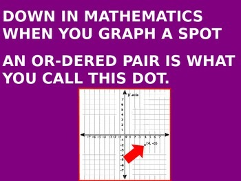 COORDINATE PLANE AND ITS PARTS SONG