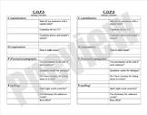 COPS -Editing strategy checklist