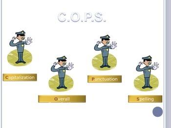 C.O.P.S Writing Strategy