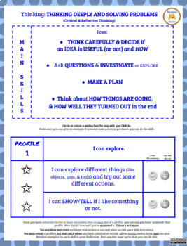 """BC CORE COMPETENCIES """"I Can"""" Statements REFLECTION strips & journal - Grades 3-6"""