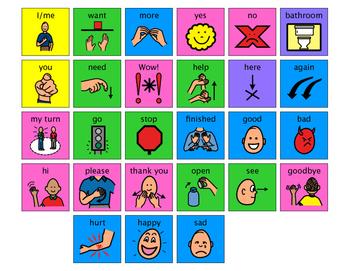 CORE Language Communication Board for Functional Language (No Tech AAC)