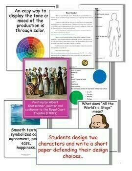 DRAMA LESSON AND UNIT:  COSTUME DESIGN HIGH SCHOOL LEVEL
