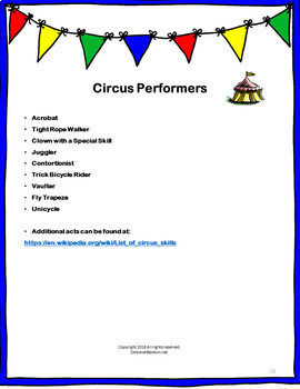COSTUME DESIGN: CIRCUS PERFORMERS, STUDY AND ASSIGNMENTS