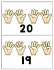 COUNTING FINGERS NUMBERLINES