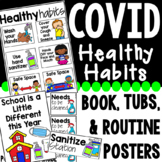 COVID Healthy Habits - Posters, Social Story, and Visuals