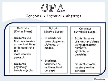 CPA  Mathematics Templates