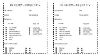 CPI Documentation Quick Form