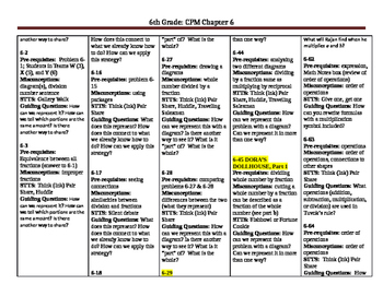 CPM 6th Grdae Core Connections (Chapter 6)