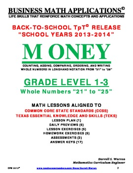 CPM: GRADE LEVEL 1 to 3_WHOLE NUMBER OPERATIONS_21 to 25