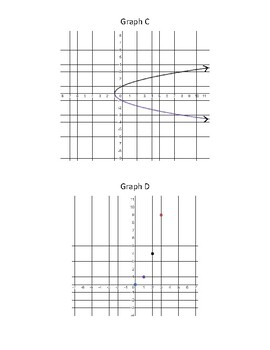 CPM Int II Section 1-2-4 Describe a Graph graphs