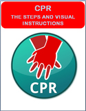 CPR- Instructions, steps and images on how to perform CPR for Children/ Adults