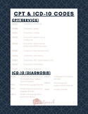 CPT & ICD 10 Code Cheat Sheet