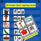 PHONICS CRACK THE CODE LITERACY CENTERS SHORT VOWEL O