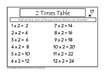 CRACK! The 2 Times Table! 8 Free Worksheets!!