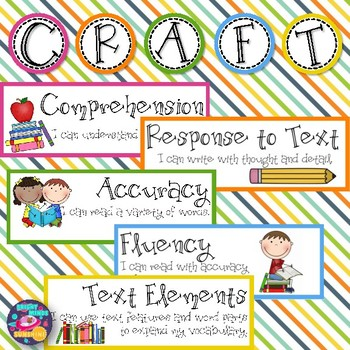 CRAFT Posters and Strategies
