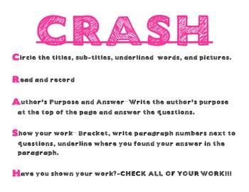 CRASH Strategy Poster