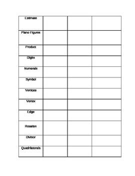 CRCT Math Vocabulary Terms