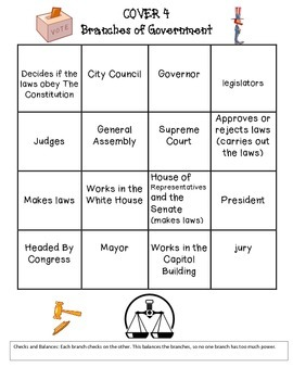Government Three Branches Democracy Game