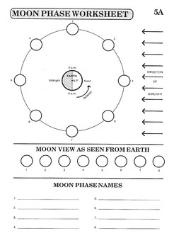 creating the ultimate moon phase worksheet by mike ryan 39 s astronomy activities. Black Bedroom Furniture Sets. Home Design Ideas