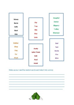CREATIVE THINKING: WORDS TO STORIES