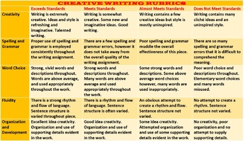 CREATIVE WRITING: LESSON & RESOURCES