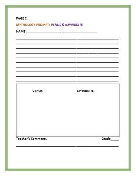 CREATIVE WRITING PROMPT: MYTHOLOGY: VENUS V. APHRODITE