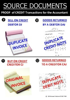 CREDIT TRANSACTIONS AND SOURCE DOCUMENTS - POSTER