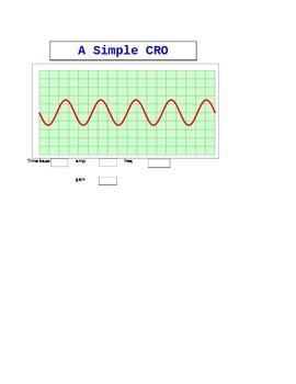 CRO (Cathode Ray Oscilloscope) Simulation