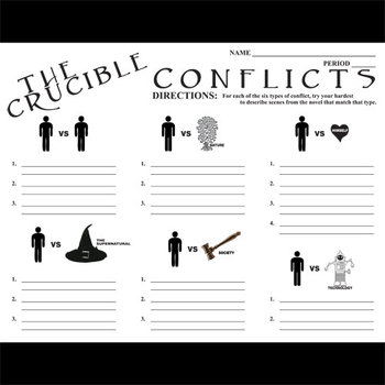 CRUCIBLE Conflict Graphic Organizer - 6 Types of Conflict