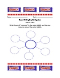 CRUNCH Research Report Writing Graphic Organizer- Aligned to W.5.2, W5.2a, W5.2b