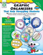Graphic Organizers That Help Struggling Students