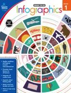 Infographics, Grade 1