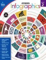 Infographics, Grade 2