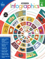 Infographics, Grade 4