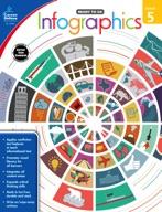 Infographics, Grade 5