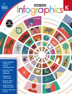 Infographics, Grade K