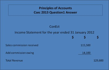 CSEC POA 2013 Question 1 Solution