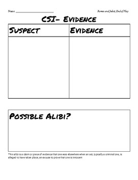 CSI Activity Worksheet-Who is to blame for the death of Romeo and Juliet?