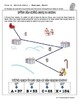 CSI: Elementary -- Unit 4 -- Lines and Angles
