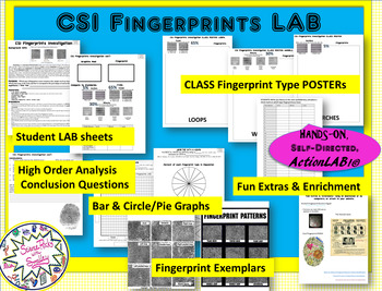 Fingerprint Analysis & Graphing LAB-Compare Student's, TEAM's & Class wEXEMPLARS