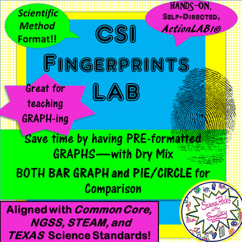 CSI Fingerprint Analysis & Graphing LAB-What type are yours?Post on Class POSTER