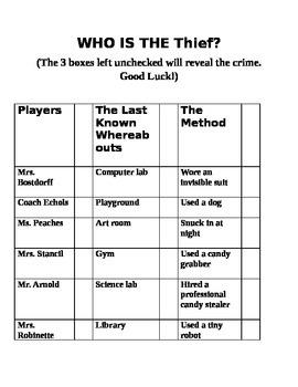 CSI Fractions - 5th Grade Culminating Activity