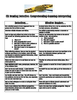 CSI Reading Detectives Poster
