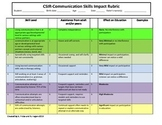 CSIR-A Speech Rubric to show SLP educator effectiveness and write SLOs