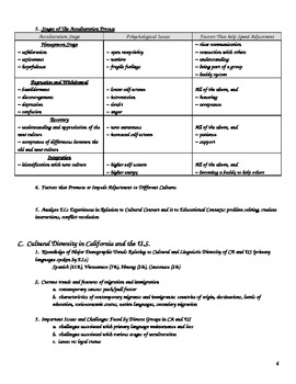 CTEL Study Guide Word Document